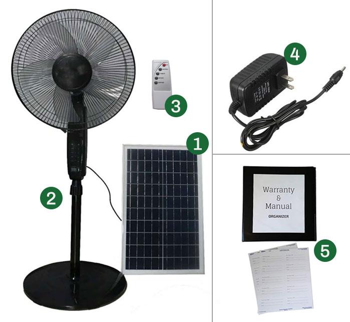 Quạt năng lượng mặt trời chuyển đổi quang năng thành điện năng