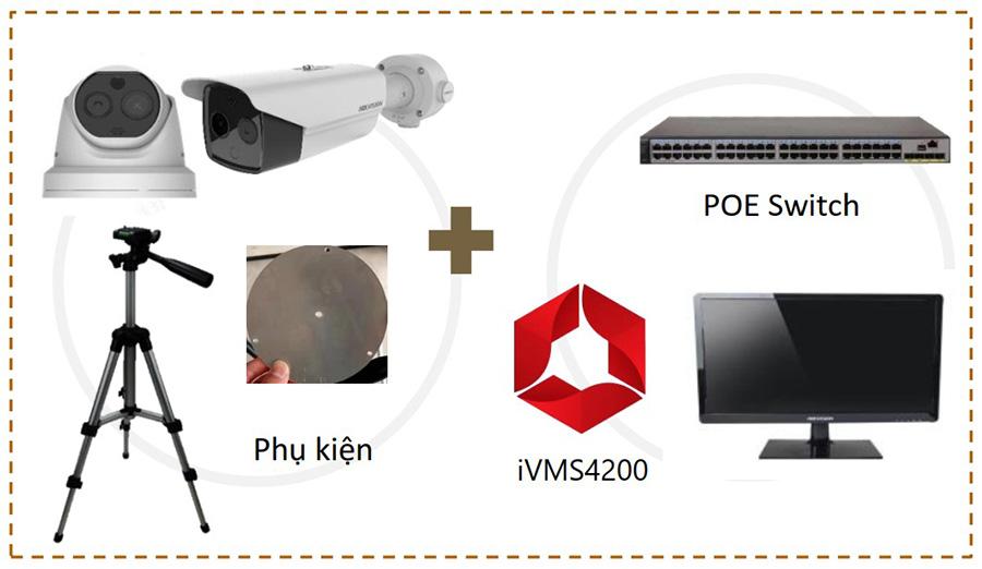 Mô hình dùng hệ thống camera đo ảnh nhiệt cơ bản