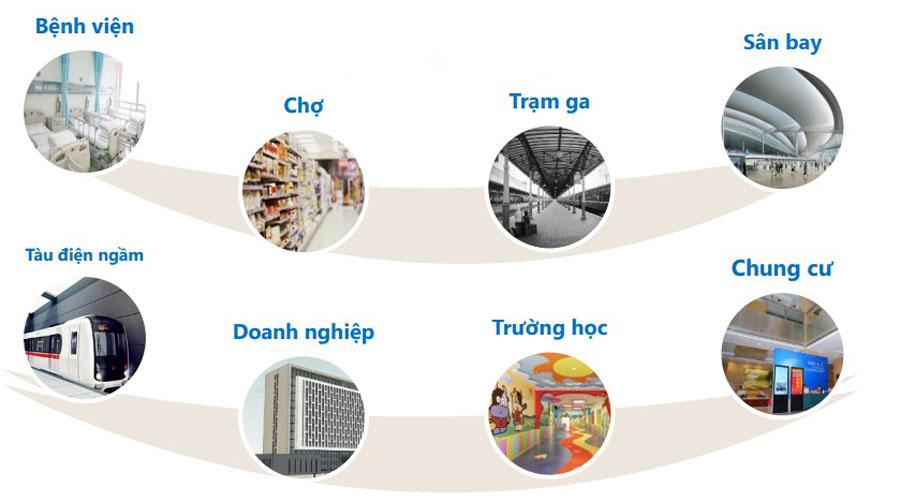 Ứng dụng giải pháp camera đo thân nhiệt Hikvision